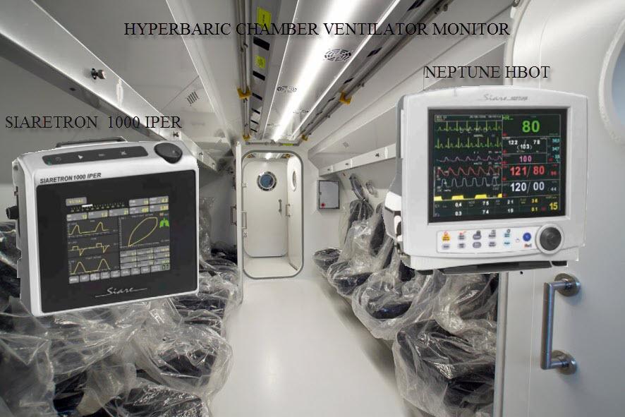 Hyperbaric Ventilator Monitor